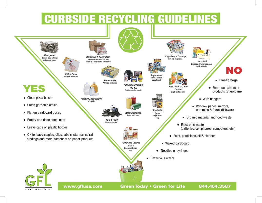 Garbage/Recycling/Yard Waste | St  Clair Shores, MI